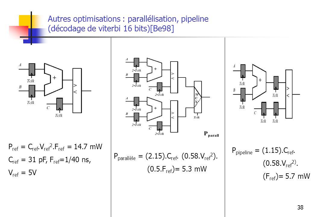 Autres optimisations : parallélisation, pipeline (décodage de viterbi 16 bits)[Be98]